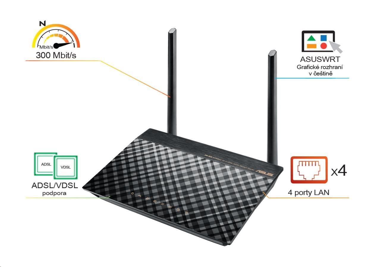 asus dsl adsl wireless n300 modem router  4x 10